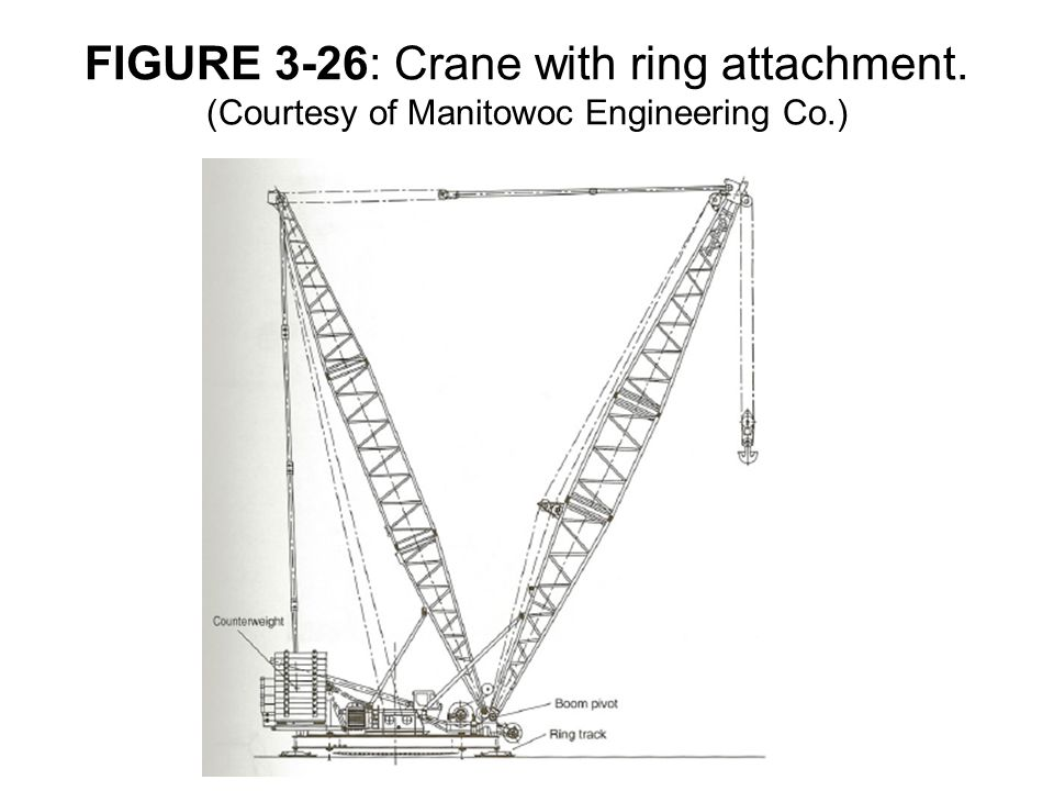 FIGURE 3-26: Crane with ring attachment