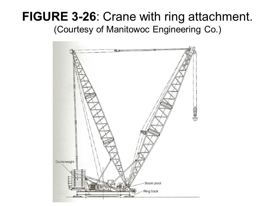 FIGURE 3-26: Crane with ring attachment