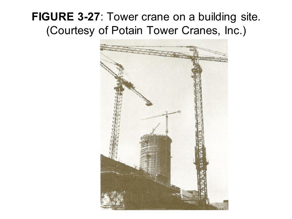 FIGURE 3-27: Tower crane on a building site