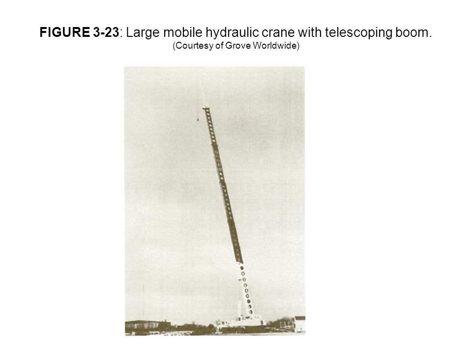 FIGURE 3-23: Large mobile hydraulic crane with telescoping boom