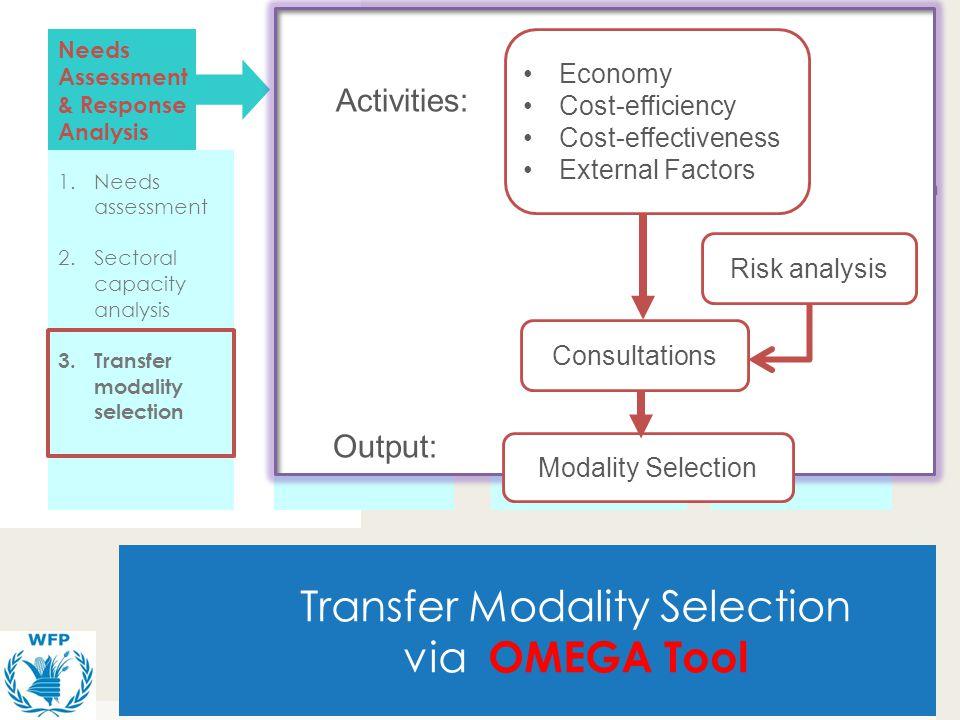 Transfer Modality Selection via OMEGA Tool