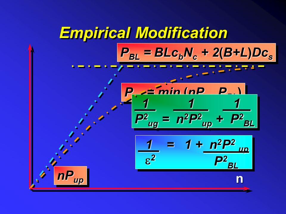 Empirical Modification