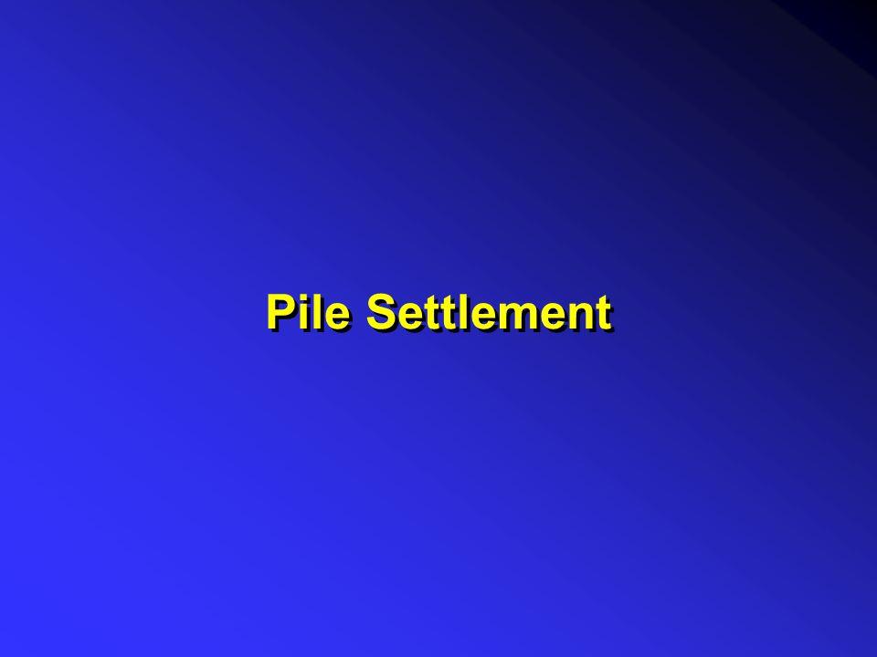 Pile Settlement