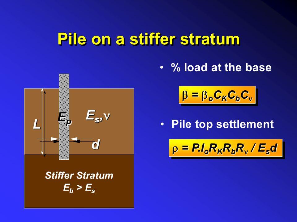 Pile on a stiffer stratum
