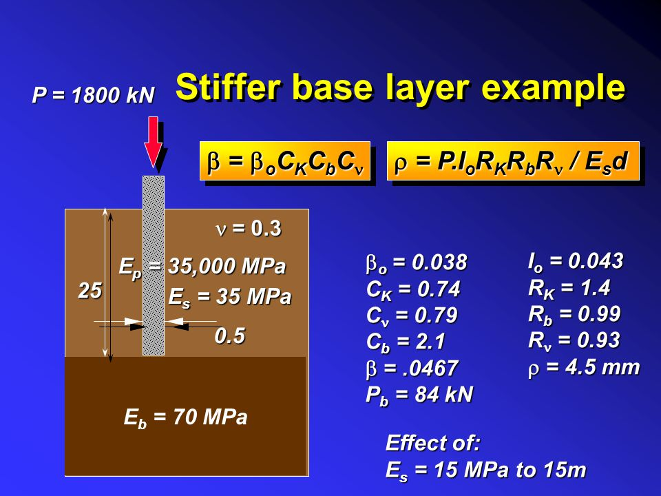 Stiffer base layer example