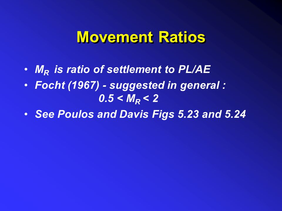 Movement Ratios MR is ratio of settlement to PL/AE