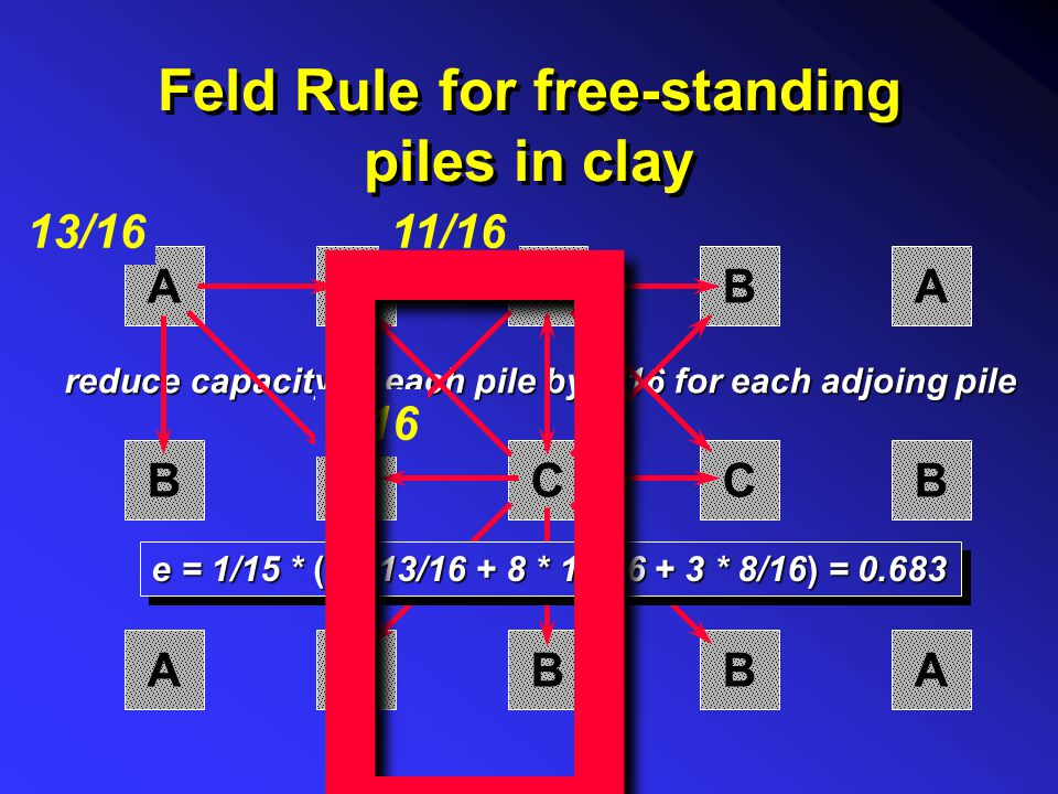 Feld Rule for free-standing piles in clay