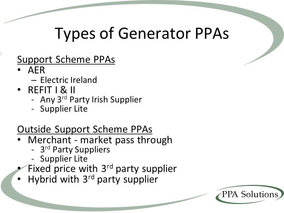 Types of Generator PPAs
