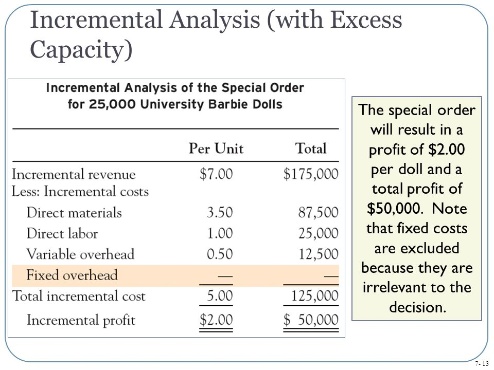 Incremental Analysis (with Excess Capacity)