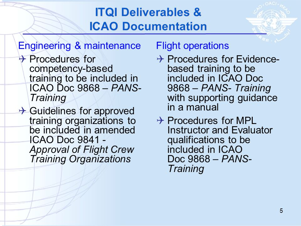 ITQI Deliverables & ICAO Documentation