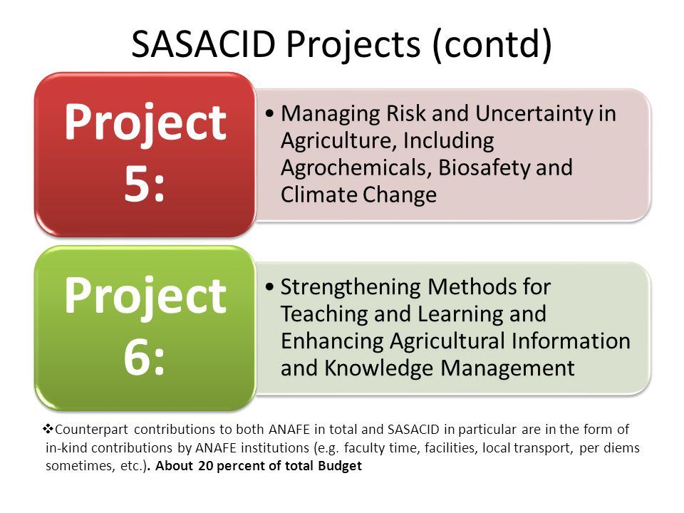 SASACID Projects (contd)