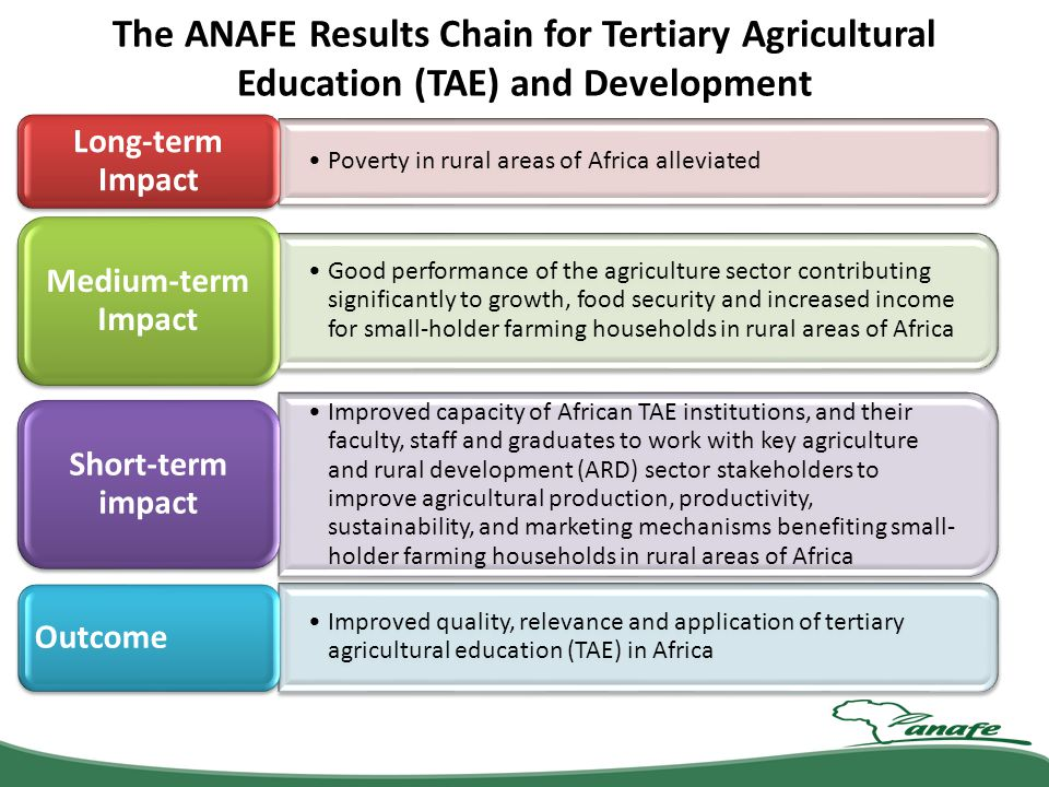 The ANAFE Results Chain for Tertiary Agricultural Education (TAE) and Development