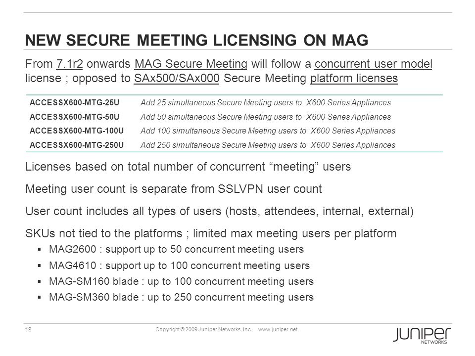 NEW SECURE MEETING LICENSING ON MAG