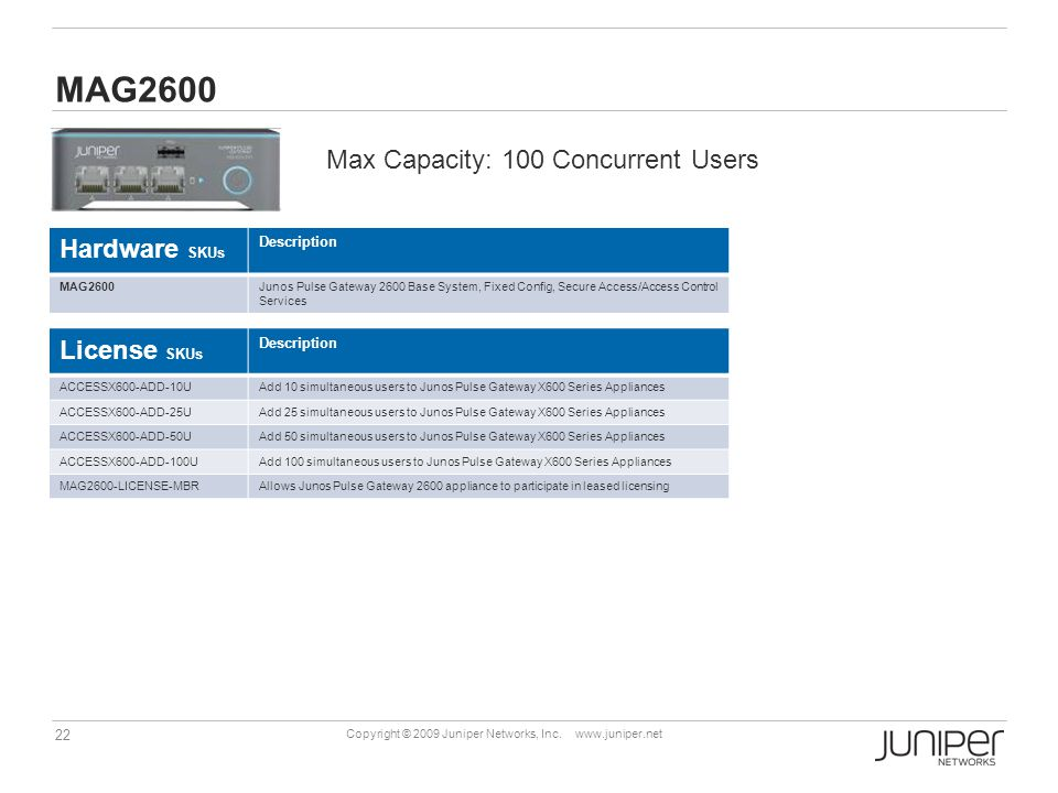 MAG2600 Hardware SKUs Max Capacity: 100 Concurrent Users License SKUs