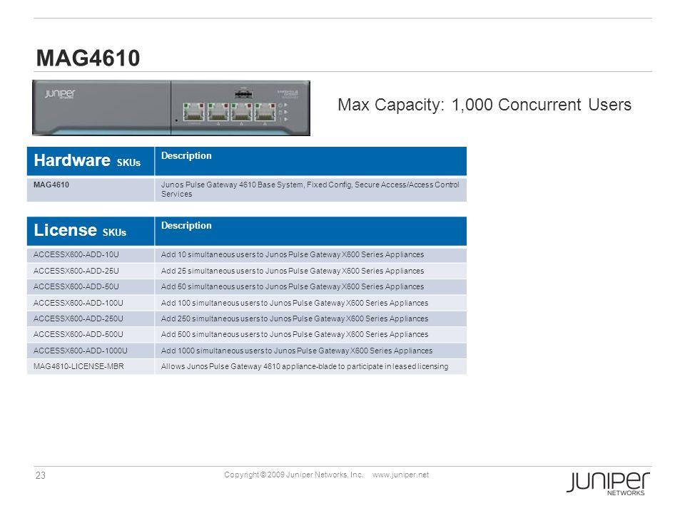 MAG4610 Hardware SKUs Max Capacity: 1,000 Concurrent Users