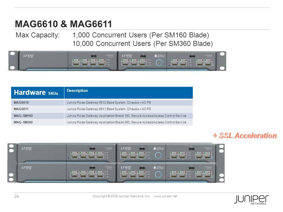 MAG6610 & MAG6611 Max Capacity: 1,000 Concurrent Users (Per SM160 Blade) 10,000 Concurrent Users (Per SM360 Blade)