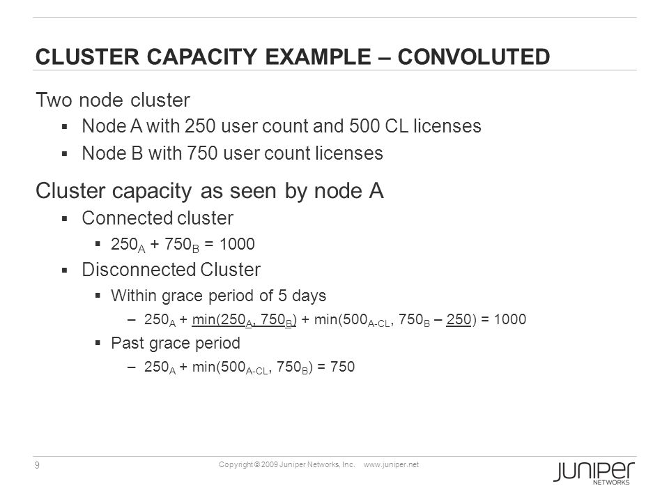 CLUSTER CAPACITY EXAMPLE – CONVOLUTED