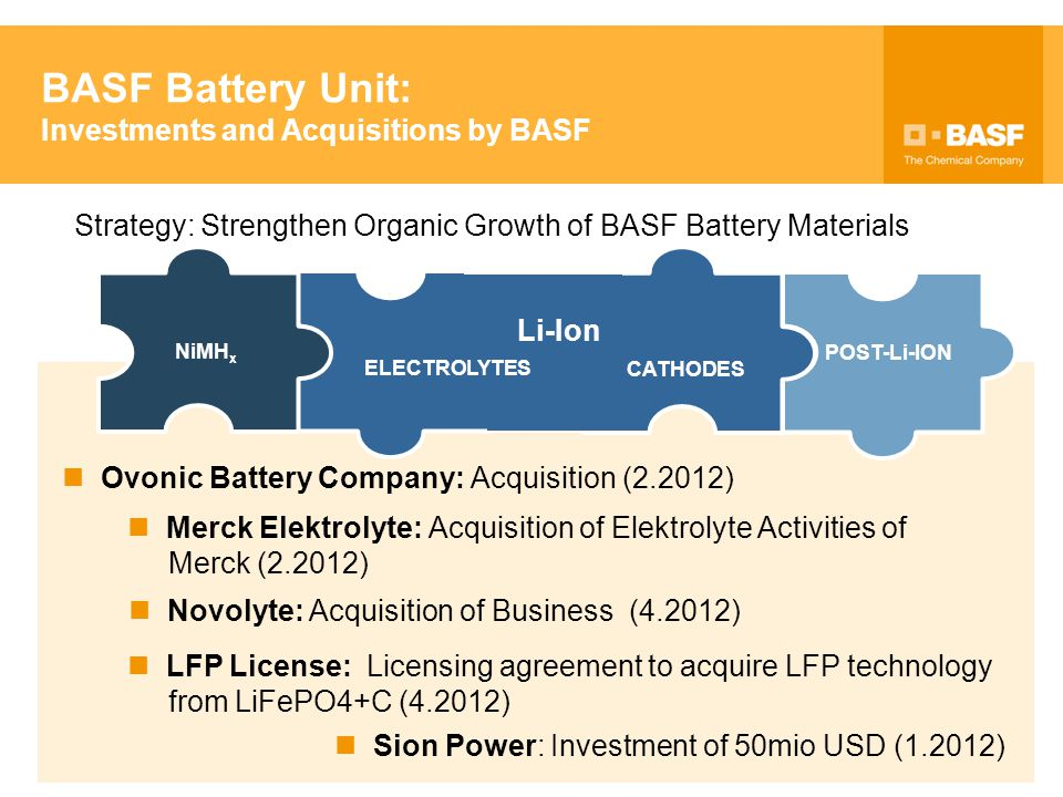 BASF Battery Unit: Investments and Acquisitions by BASF