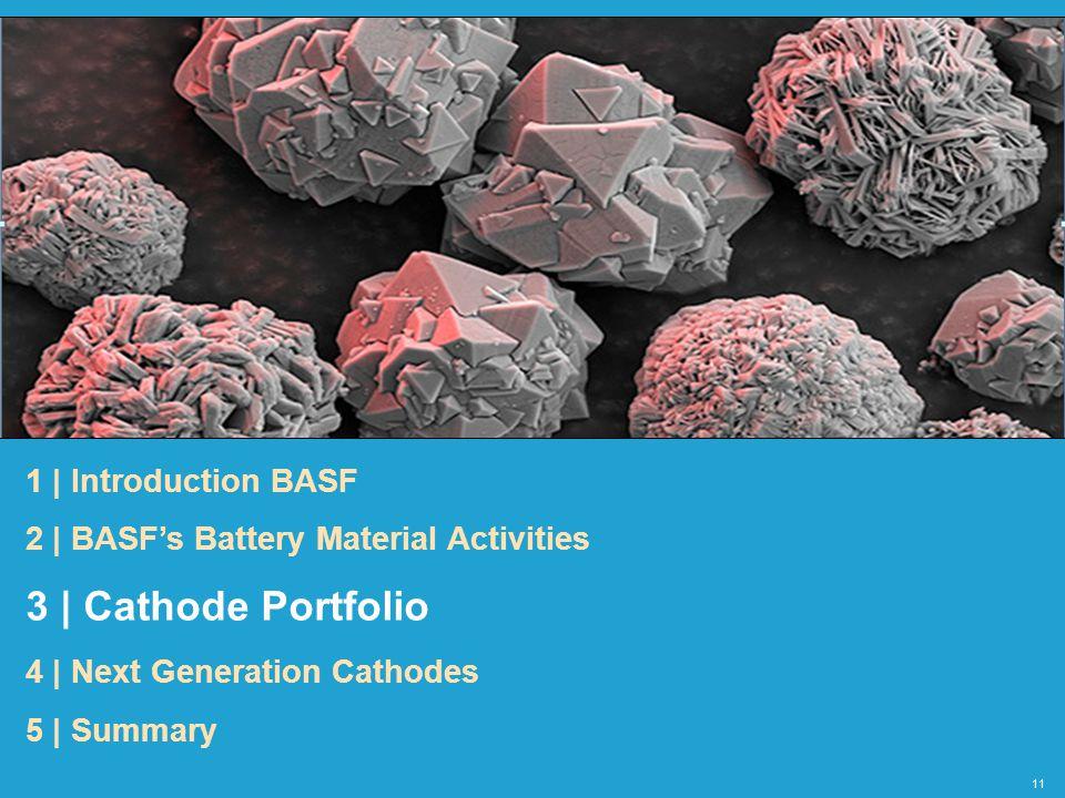 3 | Cathode Portfolio 1 | Introduction BASF