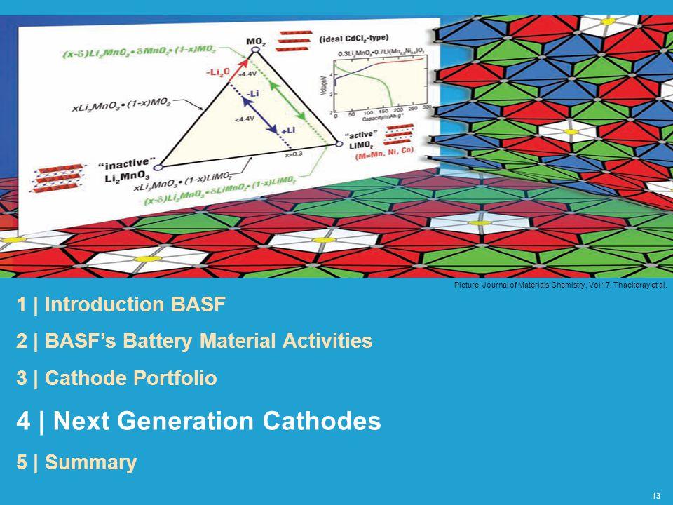4 | Next Generation Cathodes