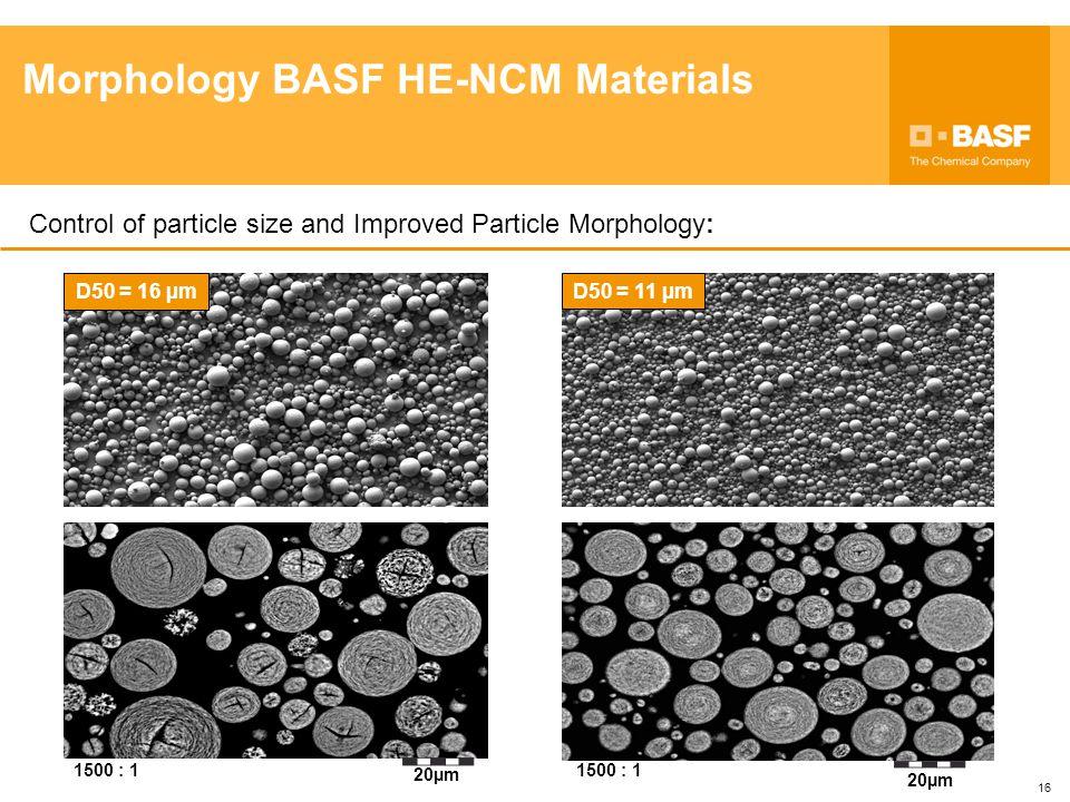 Morphology BASF HE-NCM Materials