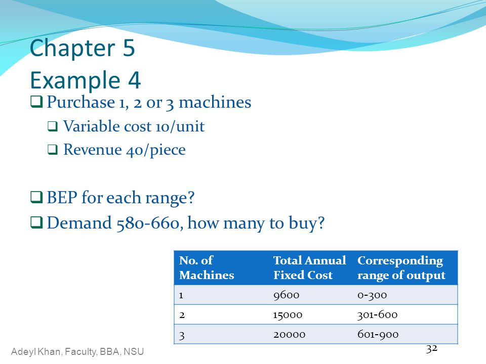 Chapter 5 Example 4 Purchase 1, 2 or 3 machines BEP for each range