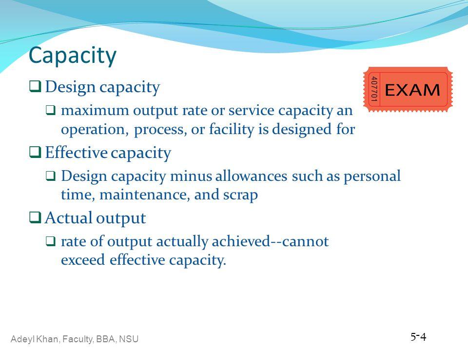 Capacity Design capacity Effective capacity Actual output