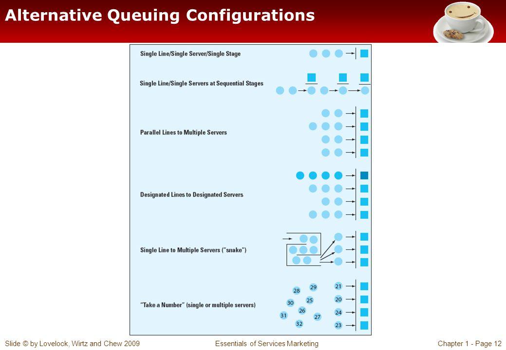 Alternative Queuing Configurations