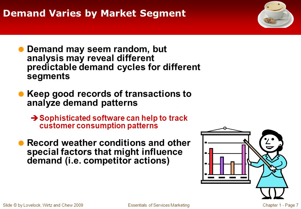 Demand Varies by Market Segment