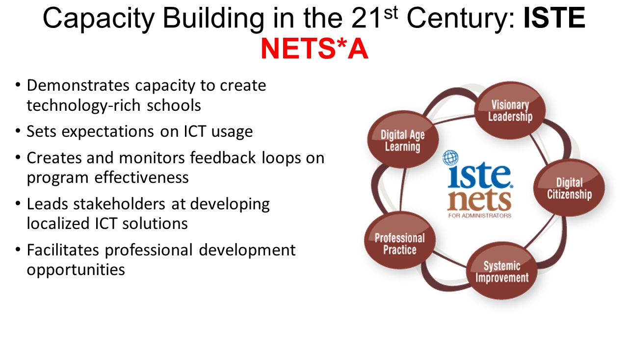 Capacity Building in the 21st Century: ISTE NETS*A