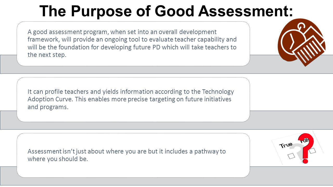 The Purpose of Good Assessment: