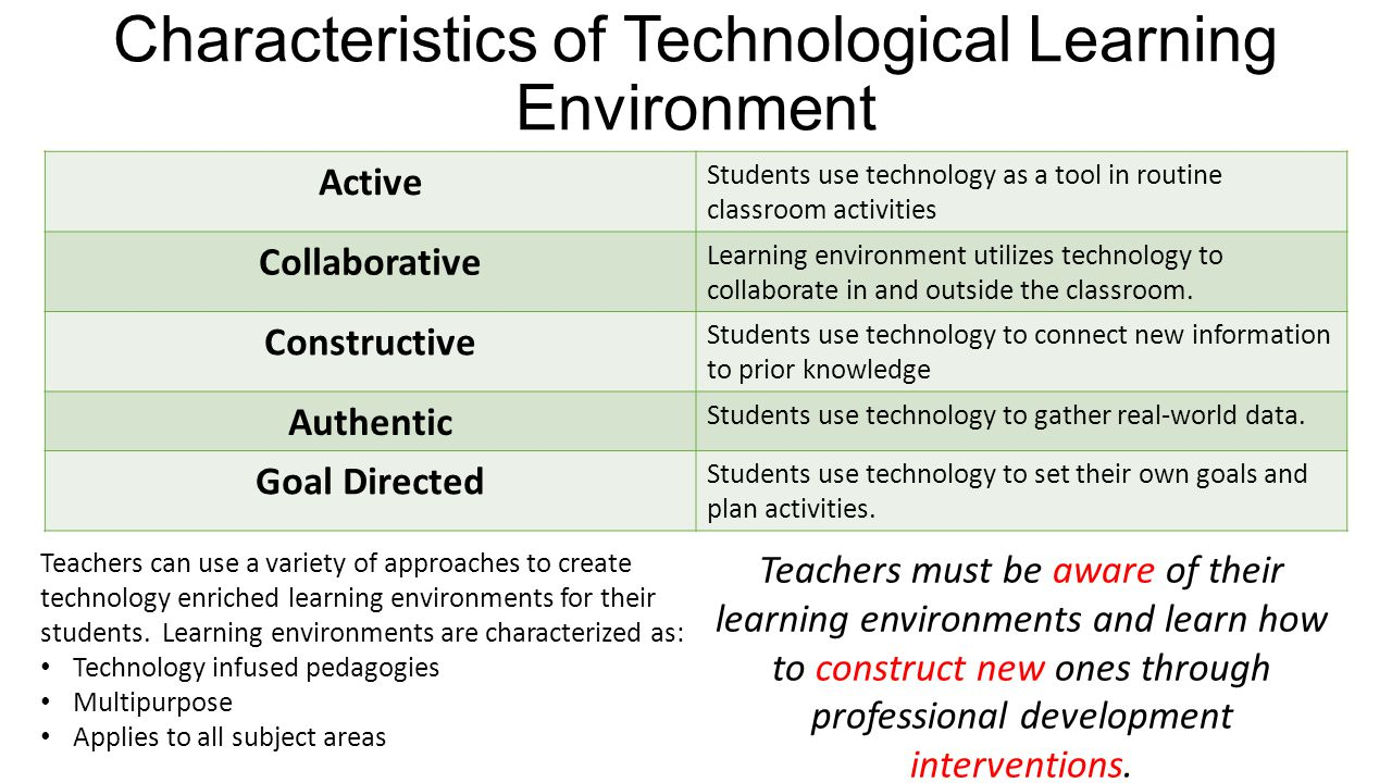 Characteristics of Technological Learning Environment