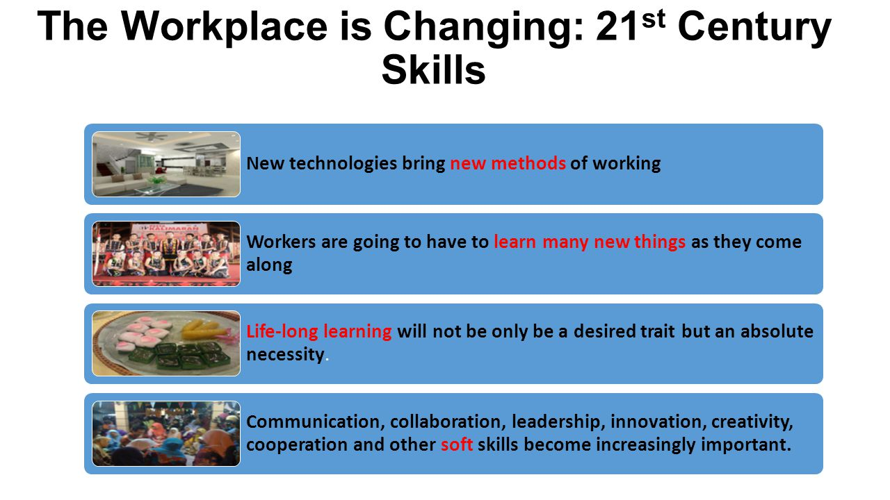 The Workplace is Changing: 21st Century Skills