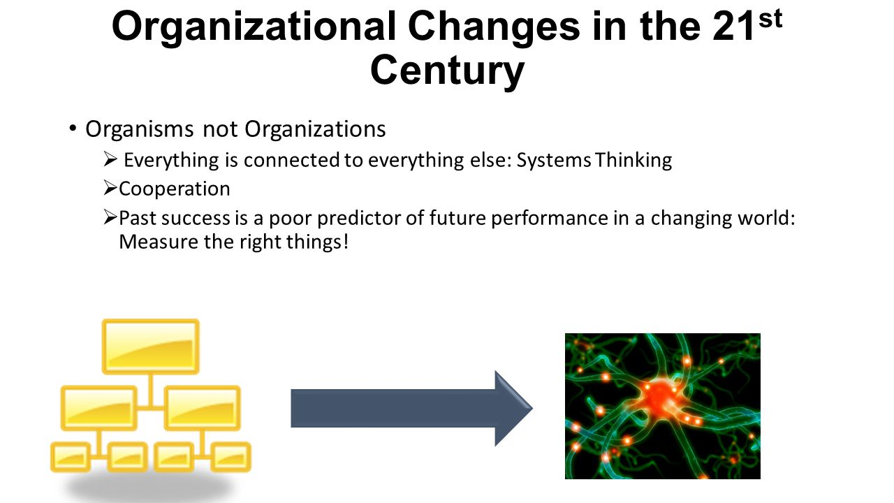Organizational Changes in the 21st Century