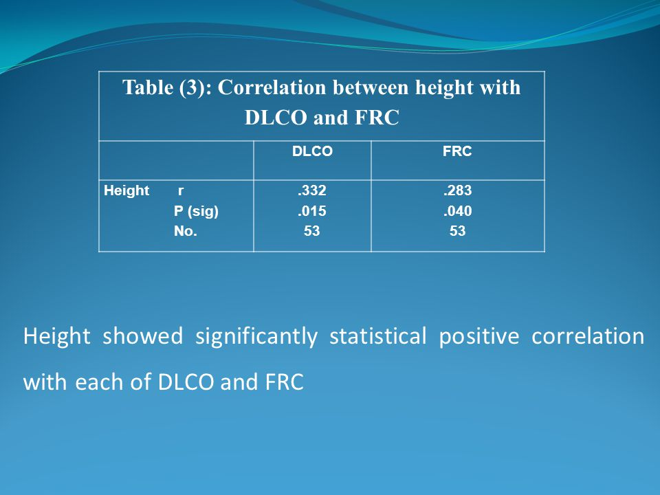 Table (3): Correlation between height with DLCO and FRC