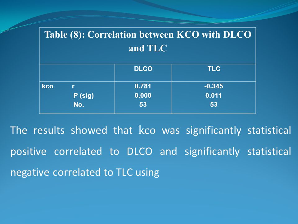 Table (8): Correlation between KCO with DLCO and TLC