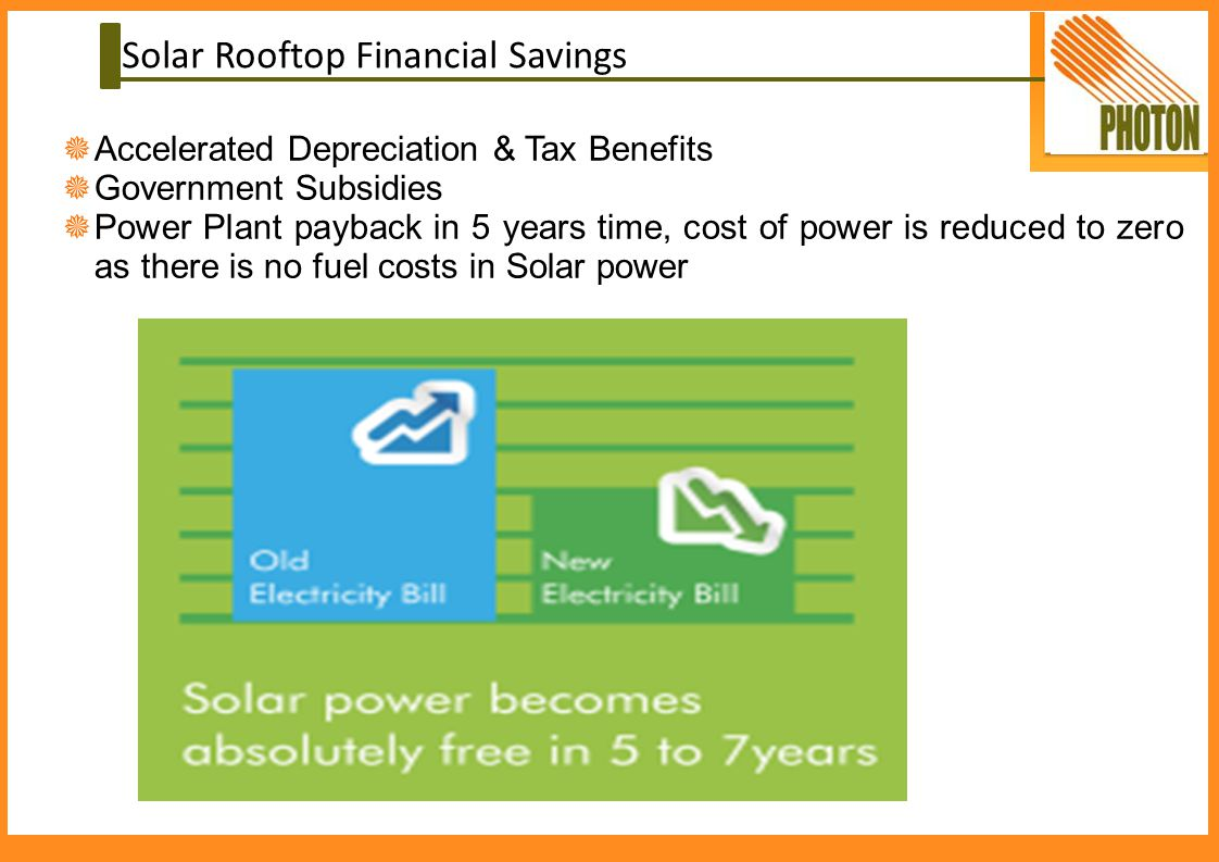 Solar Rooftop Financial Savings