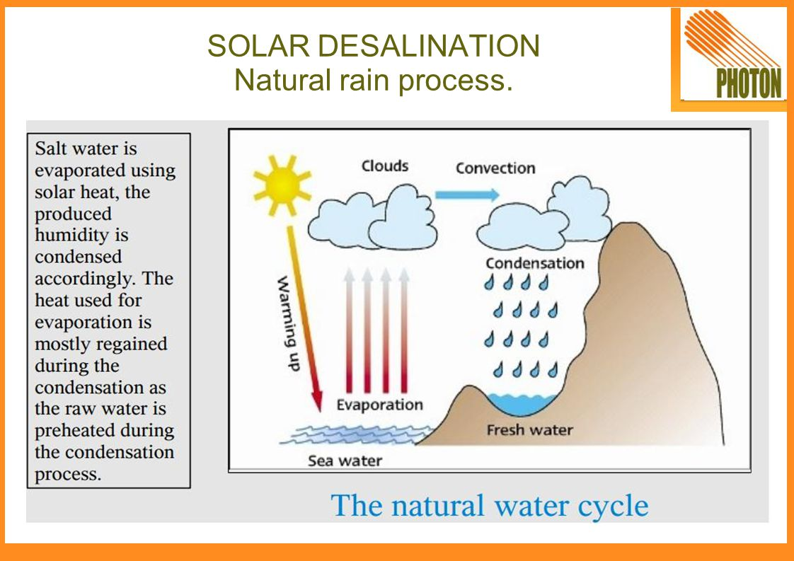 SOLAR DESALINATION Natural rain process.