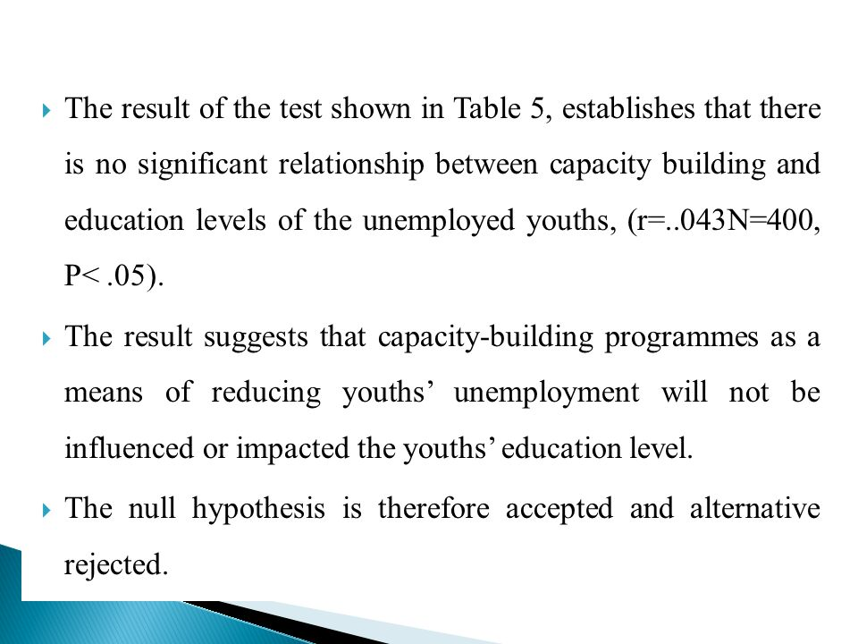 The result of the test shown in Table 5, establishes that there is no significant relationship between capacity building and education levels of the unemployed youths, (r=..043N=400, P< .05).