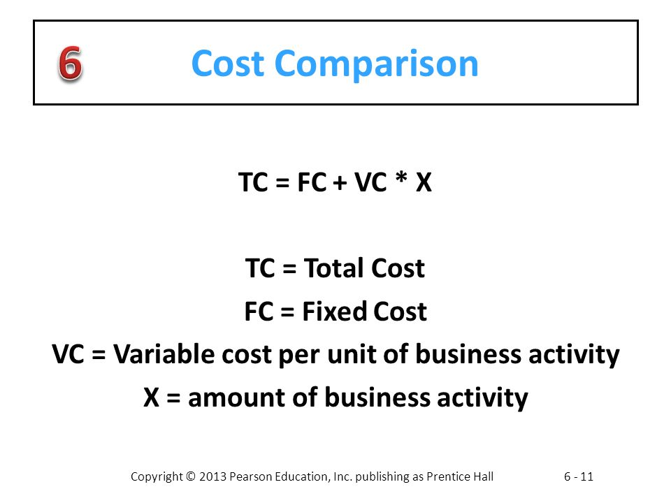 Cost Comparison TC = FC + VC * X TC = Total Cost FC = Fixed Cost