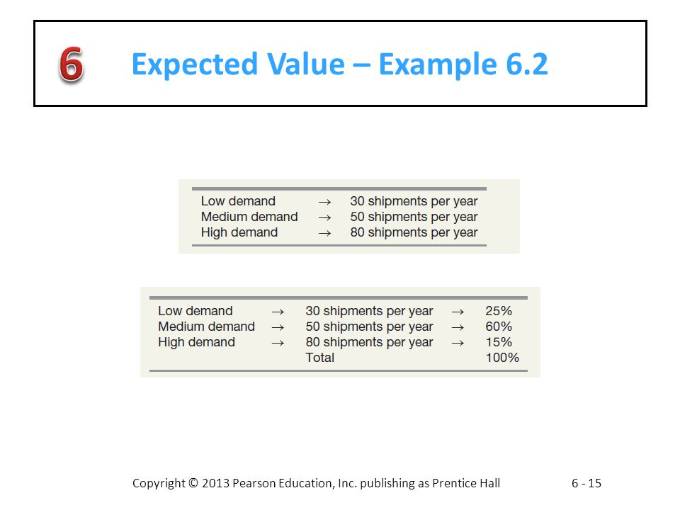 Expected Value – Example 6.2