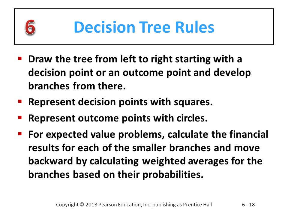 Decision Tree Rules Draw the tree from left to right starting with a decision point or an outcome point and develop branches from there.