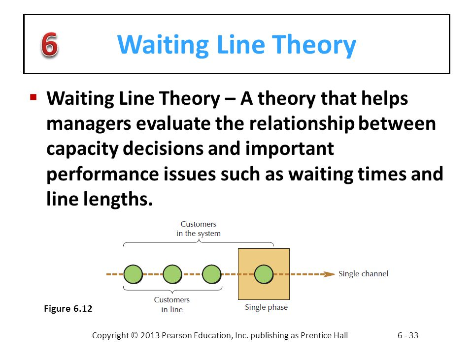 Waiting Line Theory