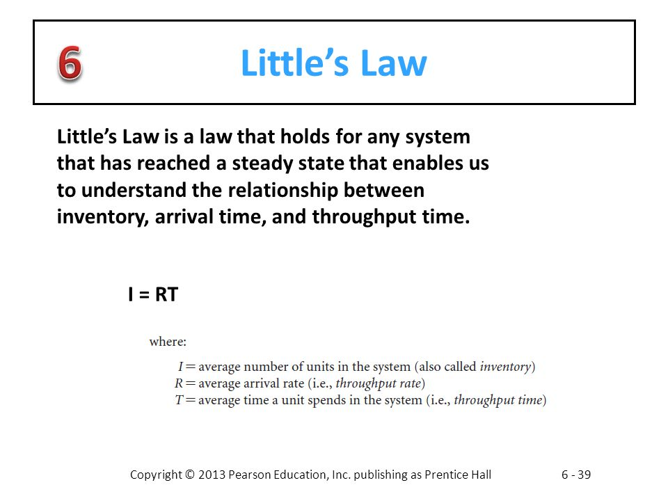 Little's Law