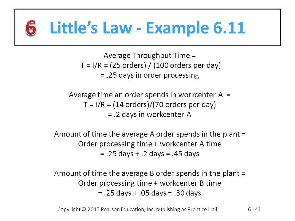 Little's Law - Example 6.11 Average Throughput Time =