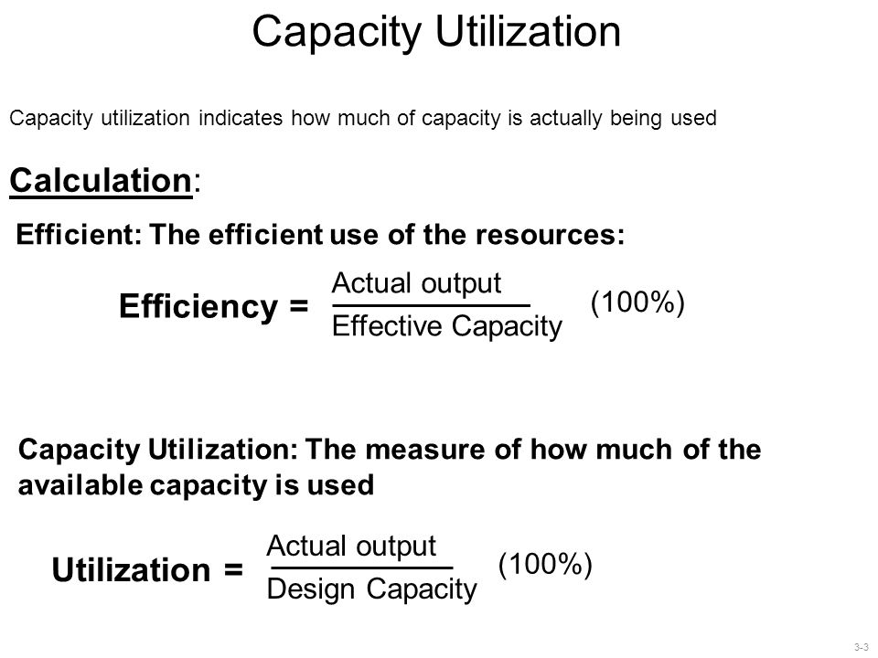 Capacity Utilization Calculation: Efficiency = Utilization =