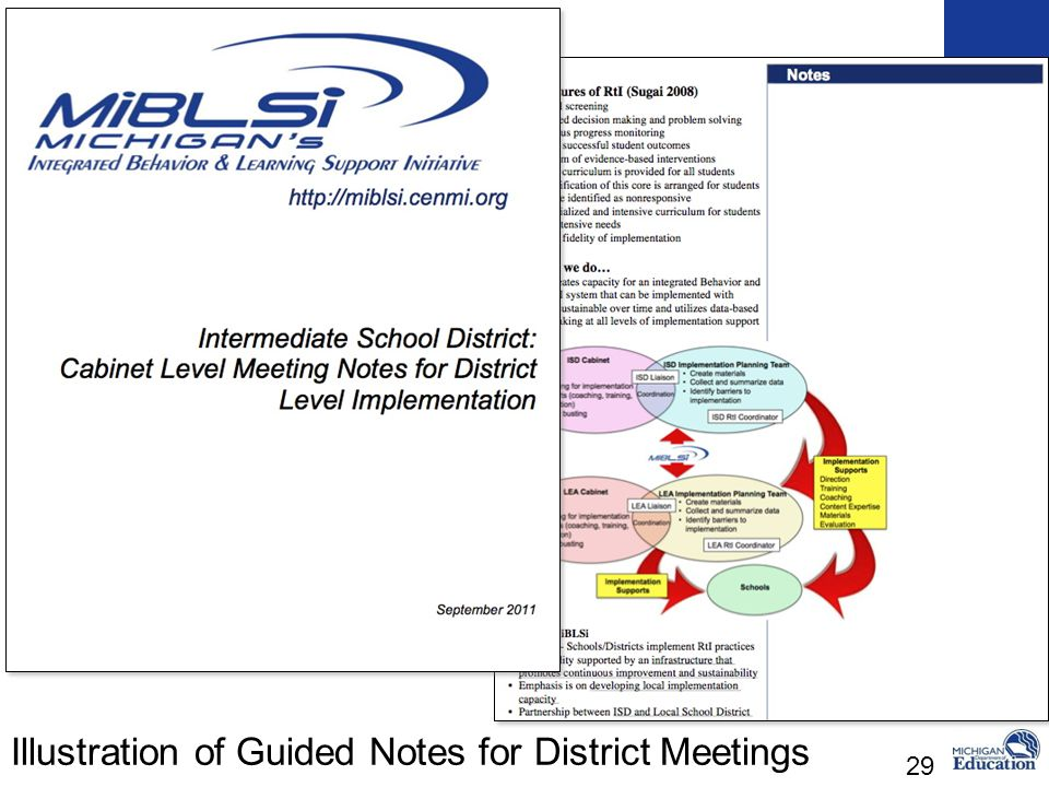 Illustration of Guided Notes for District Meetings