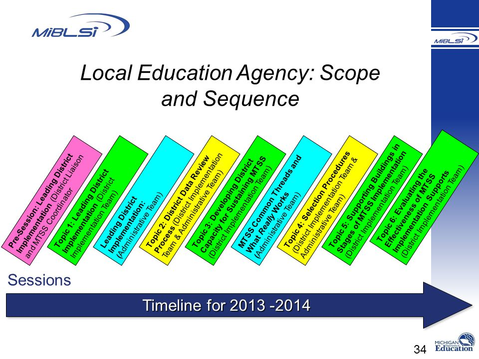Local Education Agency: Scope and Sequence