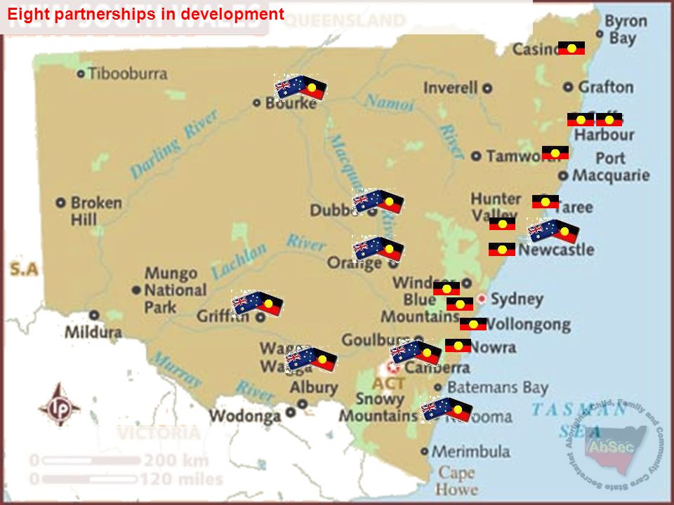 Eight partnerships in development