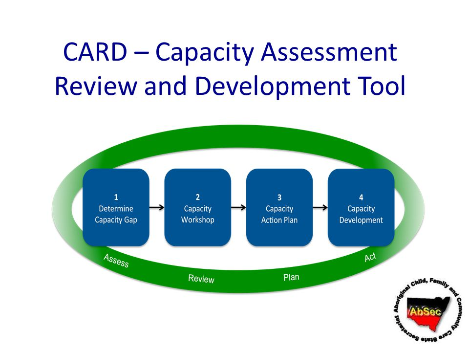 CARD – Capacity Assessment Review and Development Tool